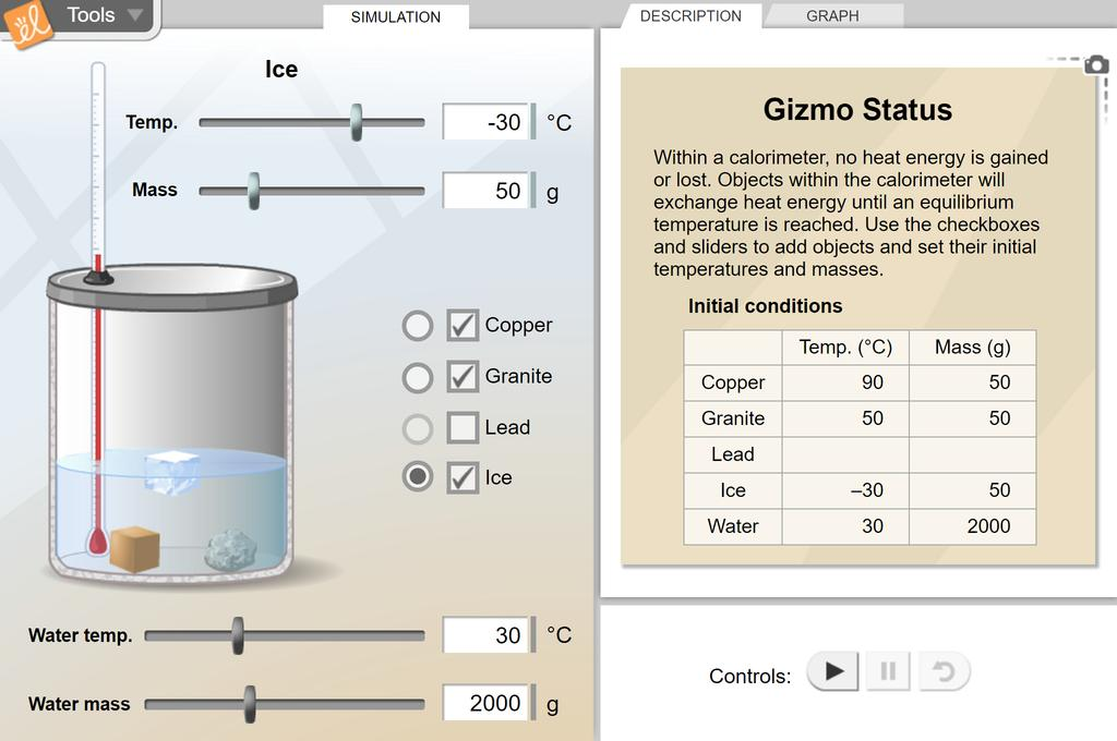 Screenshot of Calorimetry Lab Gizmo