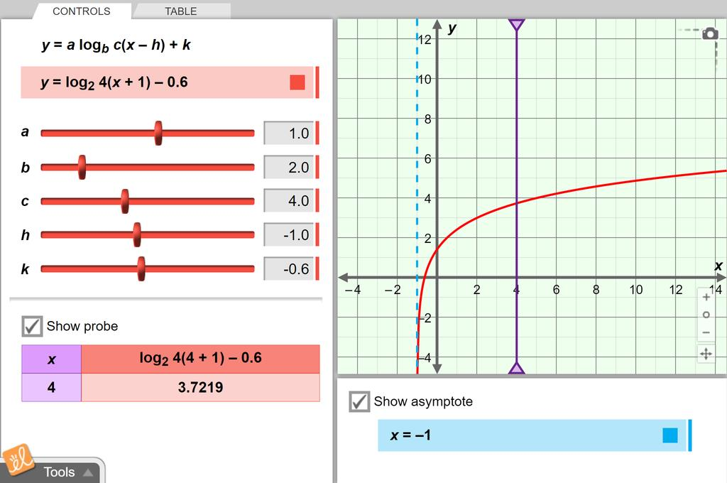 Screenshot of Logarithmic Functions: Translating and Scaling Gizmo