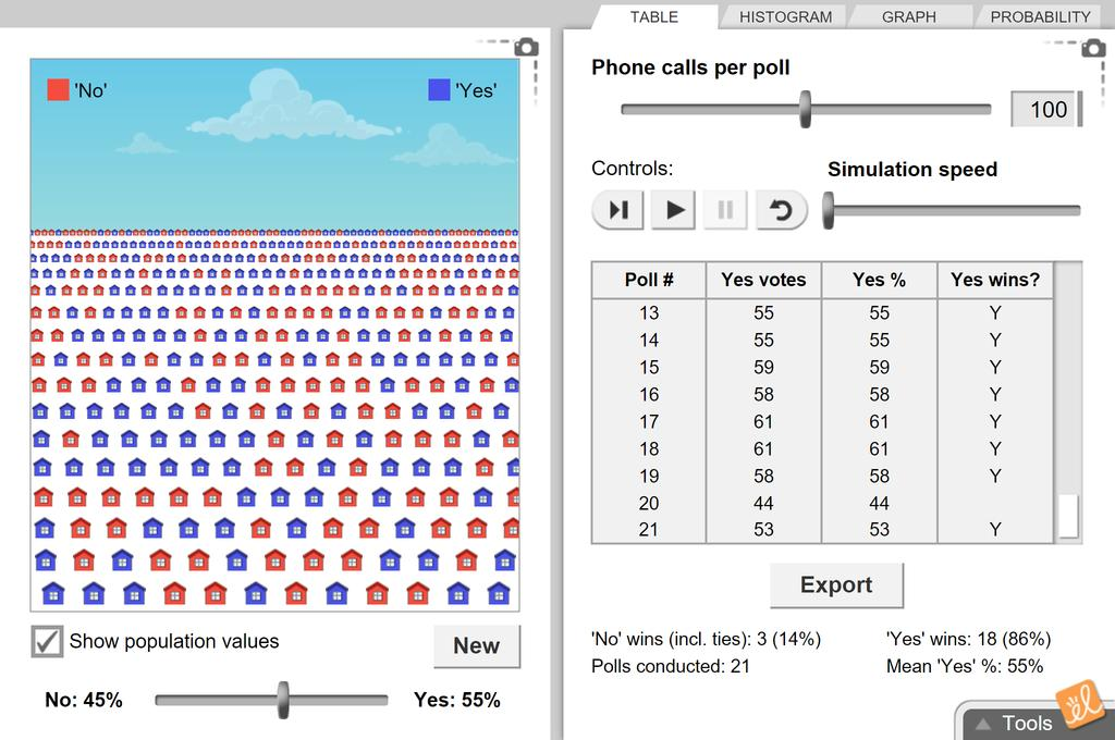 Screenshot of Polling: City Gizmo