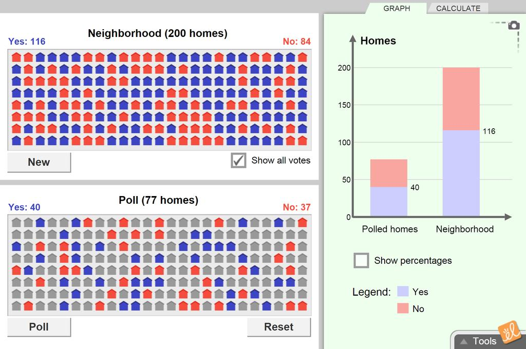 Screenshot of Polling: Neighborhood Gizmo