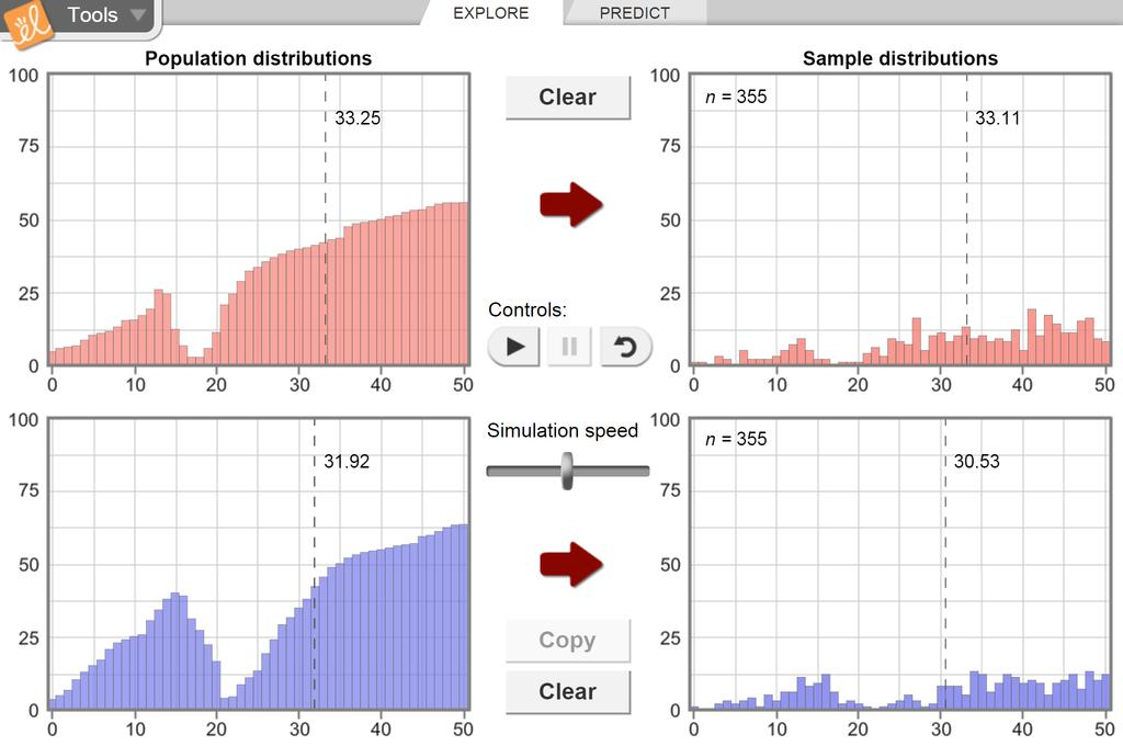 Screenshot of Populations and Samples Gizmo