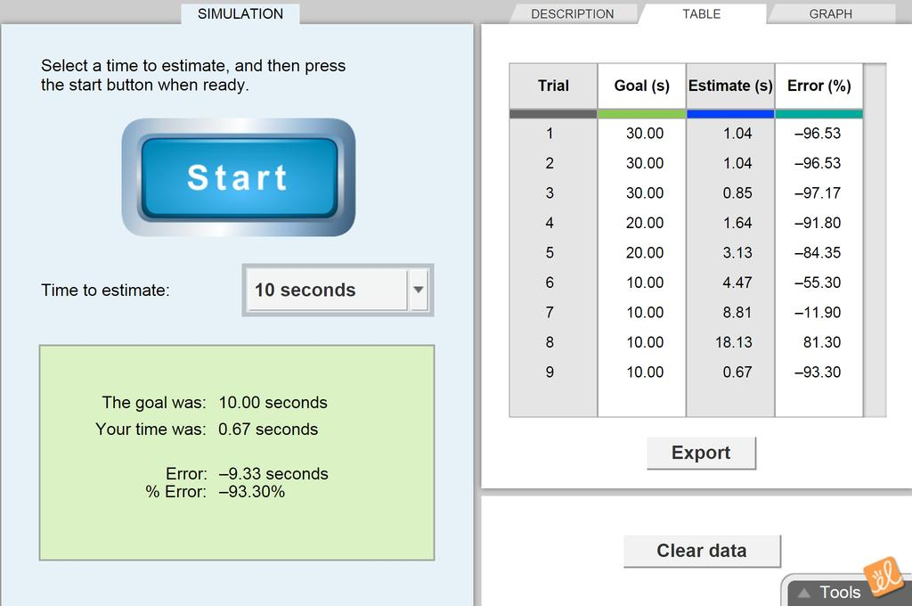 Screenshot of Time Estimation Gizmo