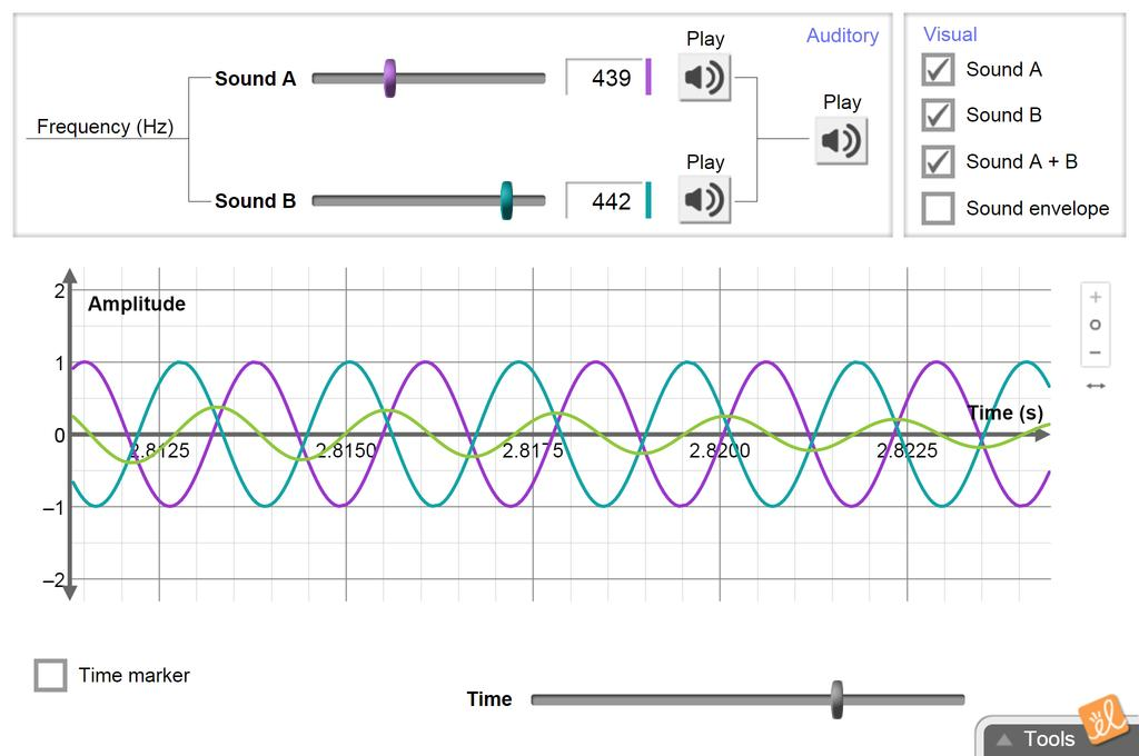 Screenshot of Sound Beats and Sine Waves Gizmo