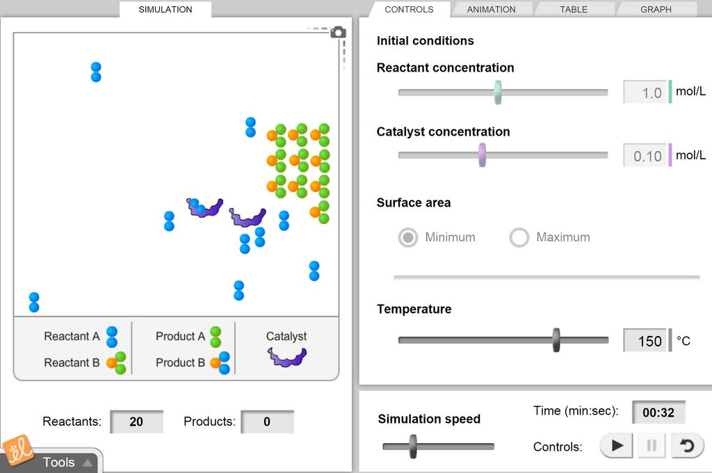Screenshot of Collision Theory Gizmo