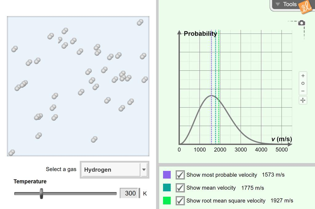 Screenshot of Temperature and Particle Motion Gizmo