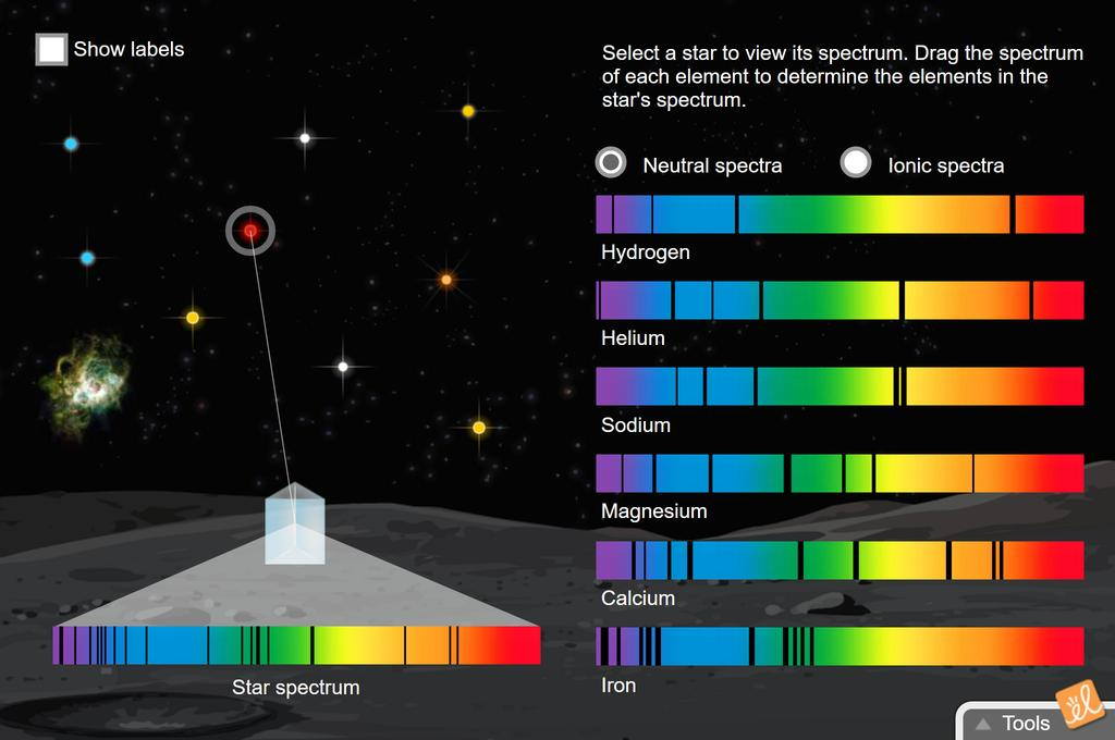 Screenshot of Star Spectra Gizmo