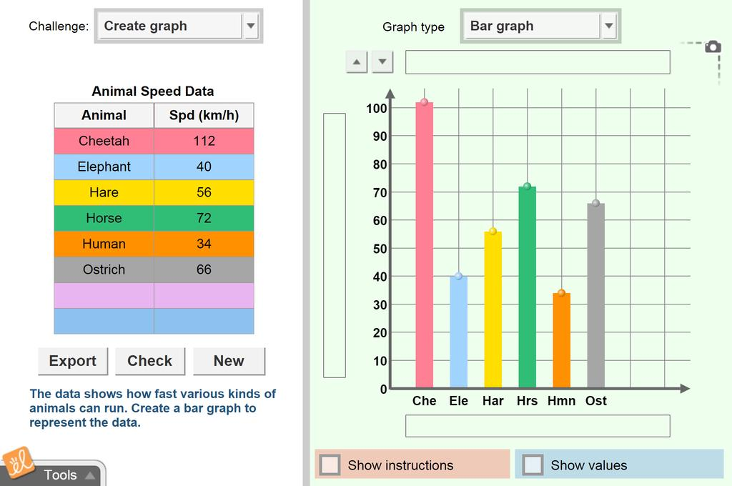 Screenshot of Graphing Skills Gizmo