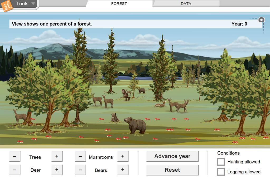 Screenshot of Forest Ecosystem Gizmo