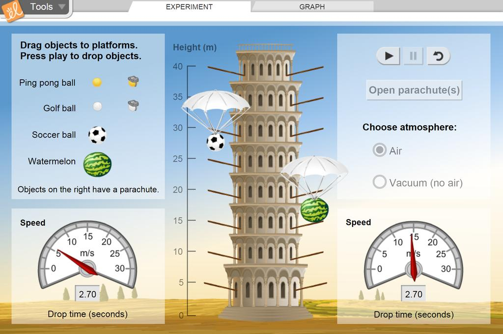 Screenshot of Free Fall Tower Gizmo