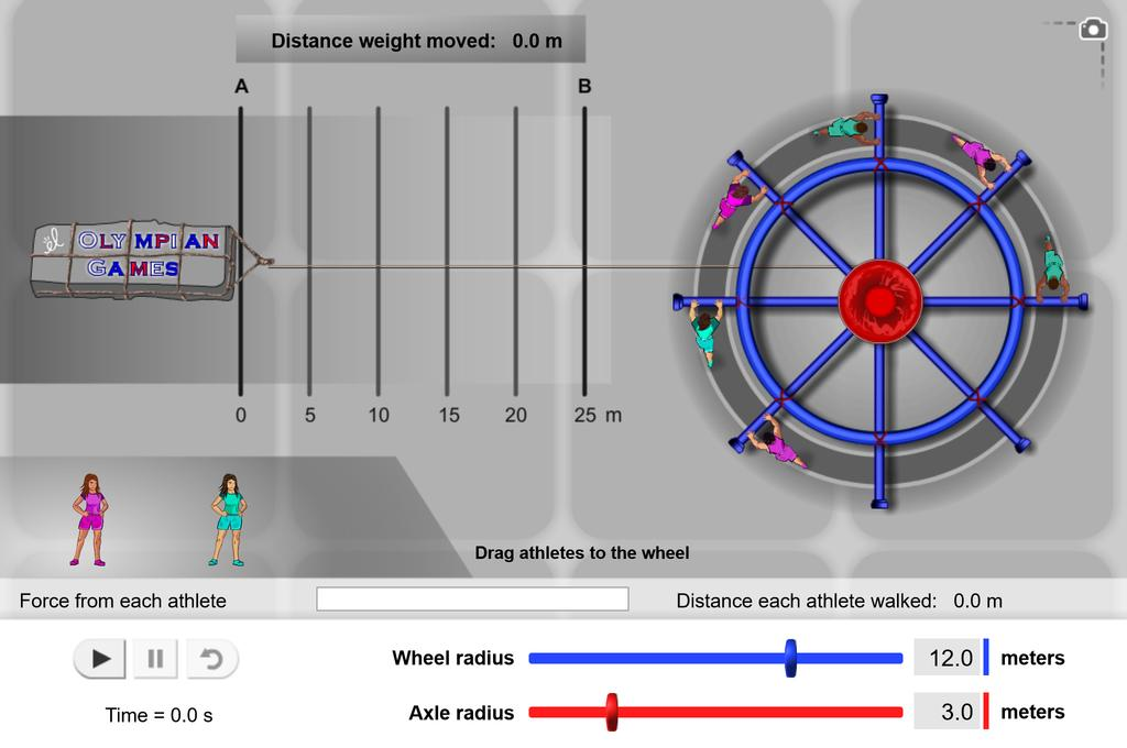 Screenshot of Wheel and Axle Gizmo