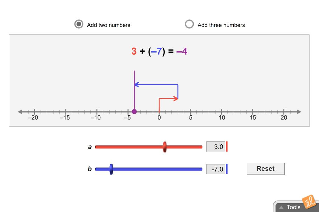Screenshot of Adding on the Number Line Gizmo