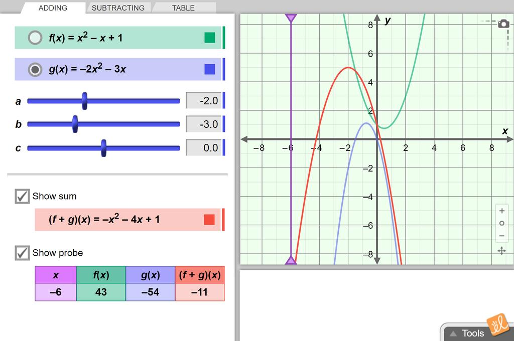Screenshot of Addition and Subtraction of Functions Gizmo