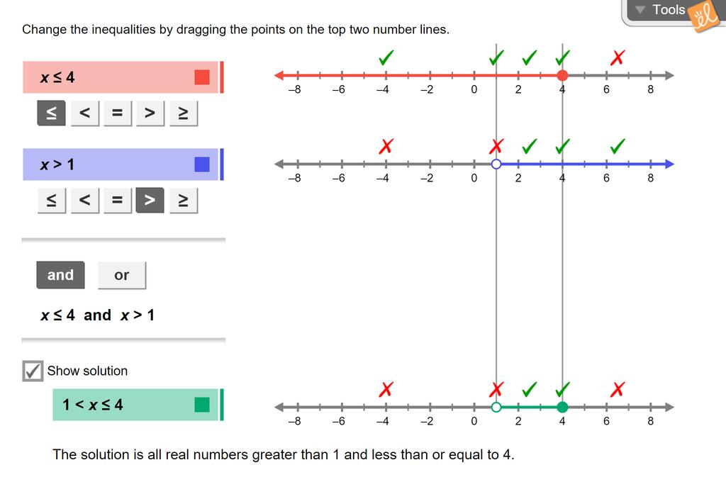 Screenshot of Compound Inequalities Gizmo