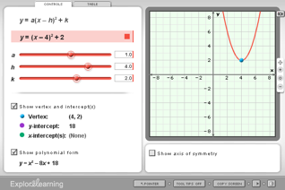 Screenshoot of the Quadratics in Vertex Form - Activity A Gizmo