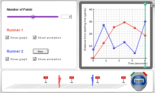 Screenshot of the Time-Distance Graph Gizmo